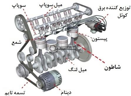 Ford Model A Street Rod Wiring Diagram